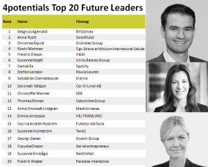 4p top 20 future leaders